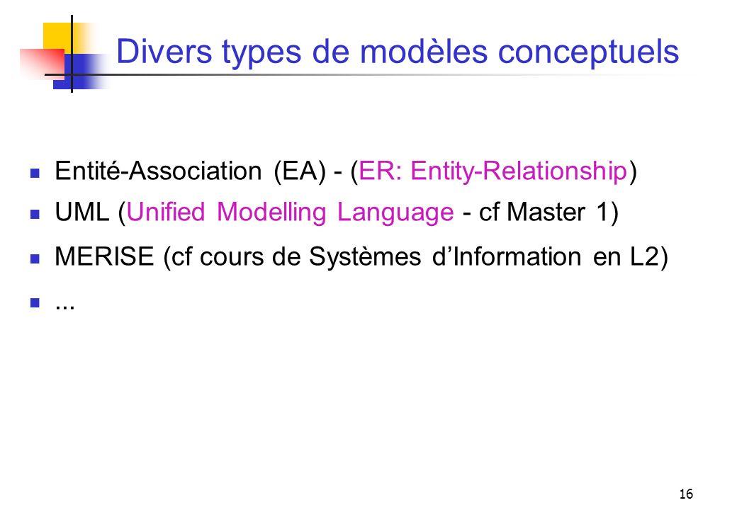 16 Divers types de modèles conceptuels Entité-Association (EA) - (ER: Entity-Relationship) UML (Unified Modelling Language - cf Master 1) MERISE (cf c