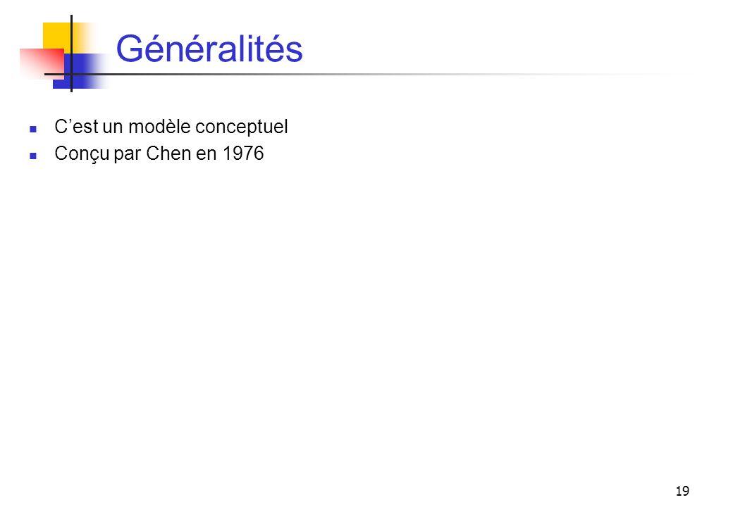 19 Généralités Cest un modèle conceptuel Conçu par Chen en 1976