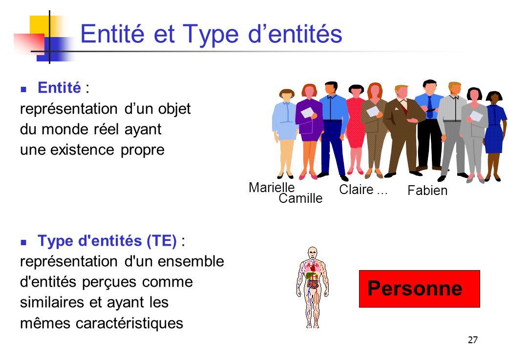 27 Entité et Type dentités Entité : représentation dun objet du monde réel ayant une existence propre Type d'entités (TE) : représentation d'un ensemb