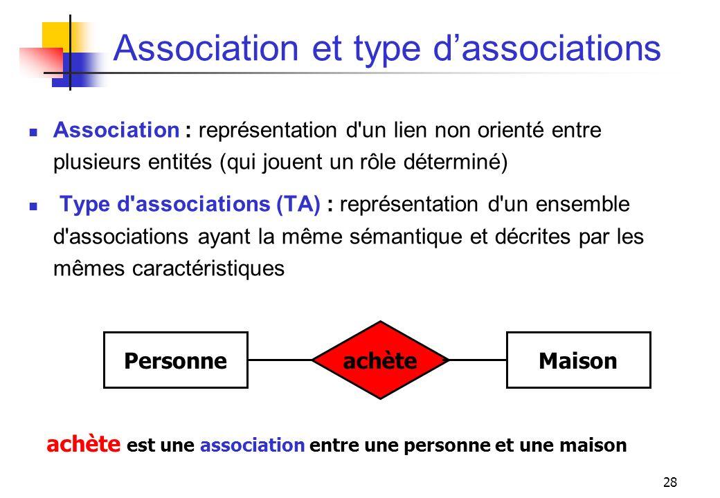 28 Association et type dassociations Association : représentation d'un lien non orienté entre plusieurs entités (qui jouent un rôle déterminé) Type d'