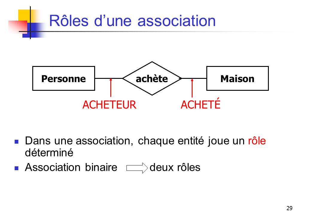 29 Rôles dune association Dans une association, chaque entité joue un rôle déterminé Association binaire deux rôles PersonneMaison achète ACHETEURACHE