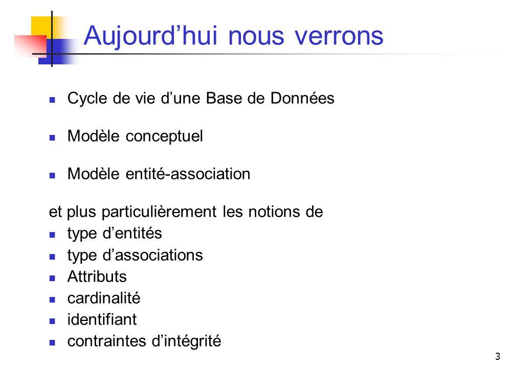 3 Aujourdhui nous verrons Cycle de vie dune Base de Données Modèle conceptuel Modèle entité-association et plus particulièrement les notions de type d