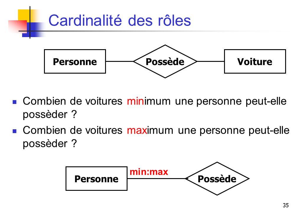 35 Cardinalité des rôles Combien de voitures minimum une personne peut-elle possèder ? Combien de voitures maximum une personne peut-elle possèder ? P