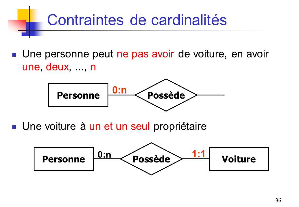 36 Contraintes de cardinalités Une personne peut ne pas avoir de voiture, en avoir une, deux,..., n Une voiture à un et un seul propriétaire 0:n Perso