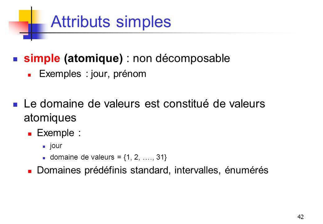 42 Attributs simples simple (atomique) : non décomposable Exemples : jour, prénom Le domaine de valeurs est constitué de valeurs atomiques Exemple : j