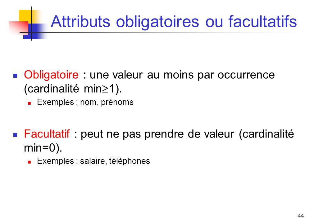 44 Attributs obligatoires ou facultatifs Obligatoire : une valeur au moins par occurrence (cardinalité min 1). Exemples : nom, prénoms Facultatif : pe