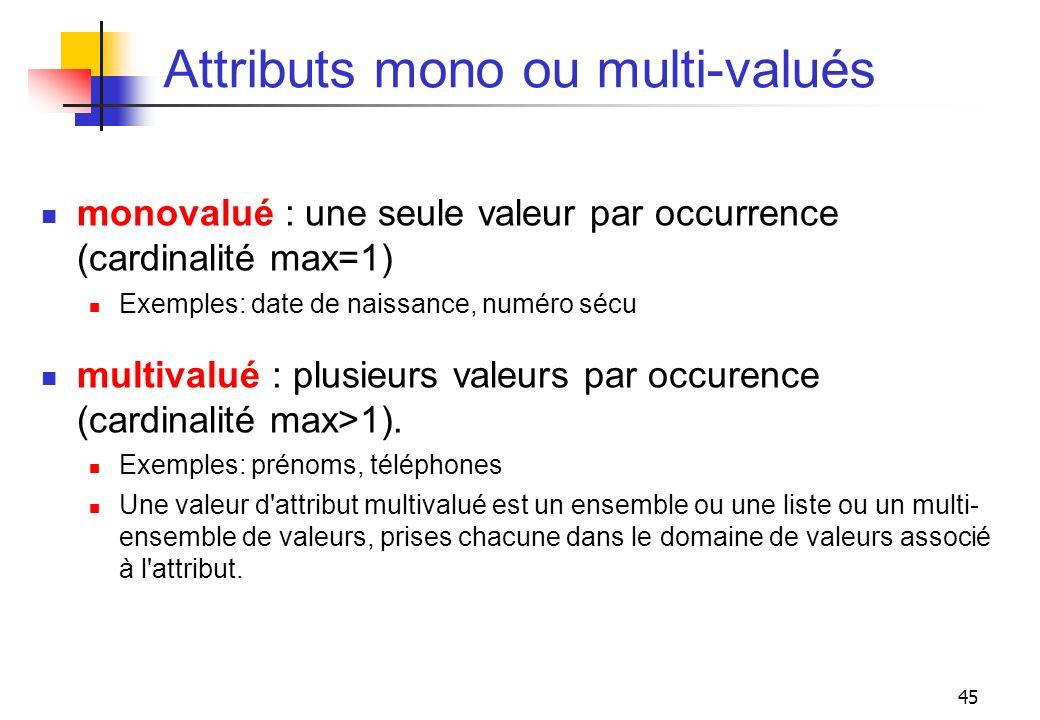 45 Attributs mono ou multi-valués monovalué : une seule valeur par occurrence (cardinalité max=1) Exemples: date de naissance, numéro sécu multivalué