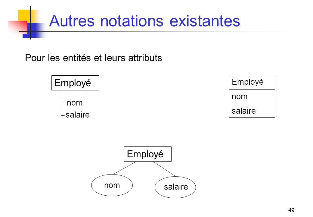 49 Autres notations existantes Employé Pour les entités et leurs attributs nom salaire nom salaire Employé nom salaire