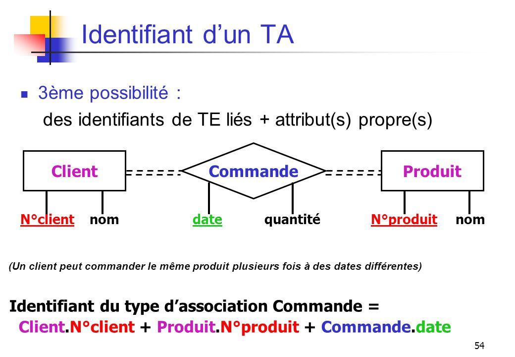 54 Identifiant dun TA 3ème possibilité : des identifiants de TE liés + attribut(s) propre(s) ClientProduit Commande N°client nom date quantité N°produ