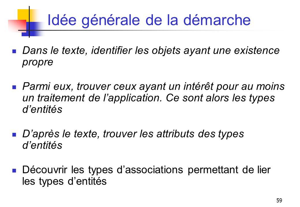 59 Idée générale de la démarche Dans le texte, identifier les objets ayant une existence propre Parmi eux, trouver ceux ayant un intérêt pour au moins