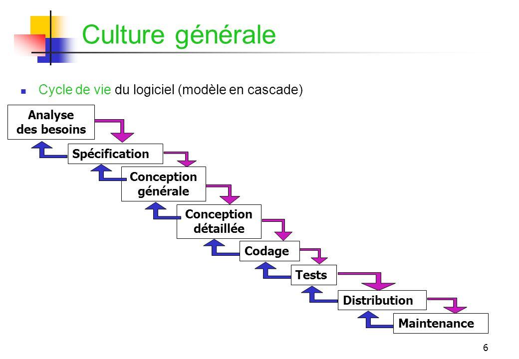 6 Culture générale Cycle de vie du logiciel (modèle en cascade) Spécification Conception générale Conception détaillée Codage Analyse des besoins Test