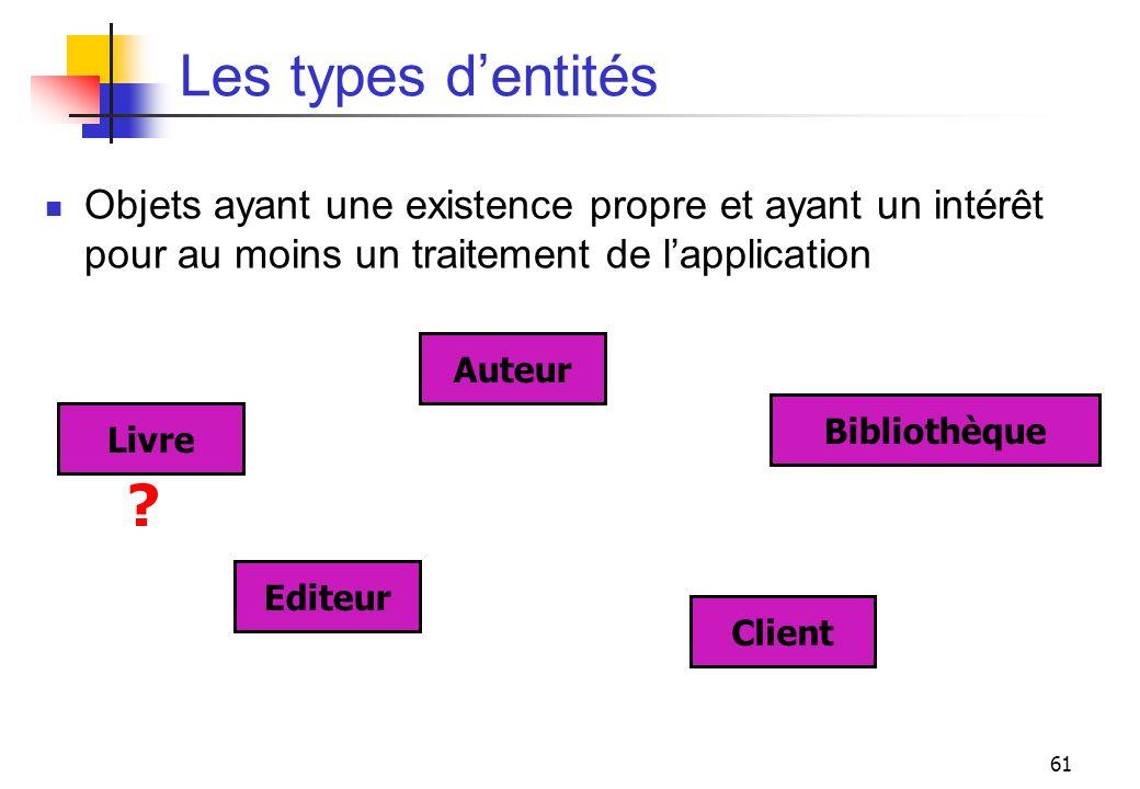 61 Les types dentités Objets ayant une existence propre et ayant un intérêt pour au moins un traitement de lapplication Auteur Livre Editeur Client Bi