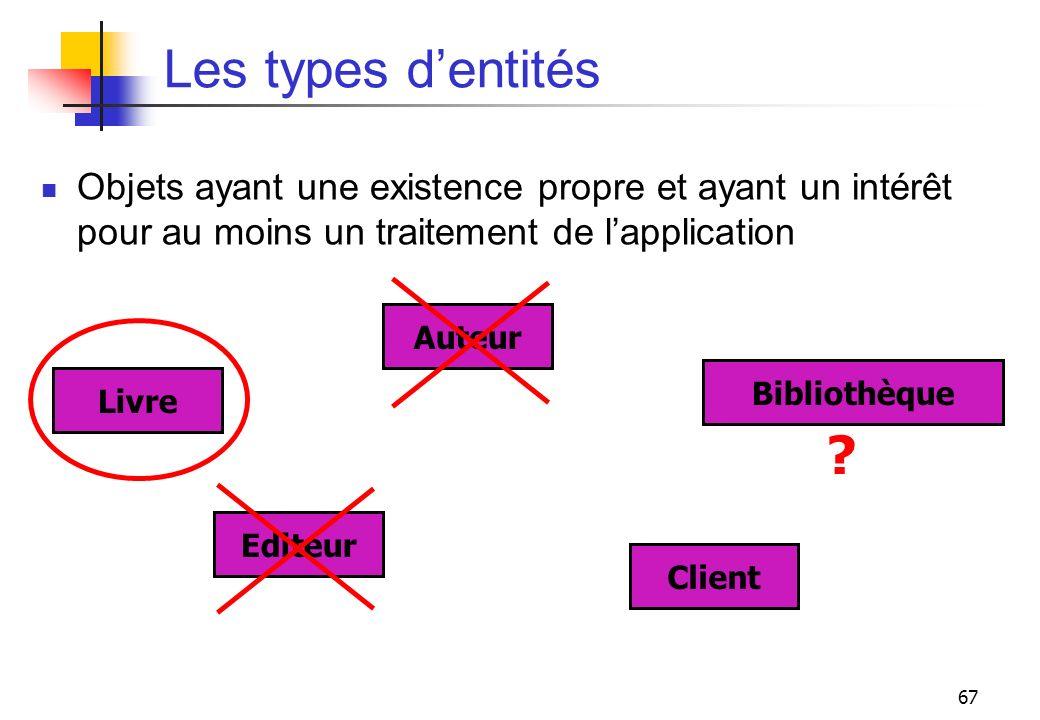 67 Les types dentités Objets ayant une existence propre et ayant un intérêt pour au moins un traitement de lapplication Auteur Livre Editeur Client Bi