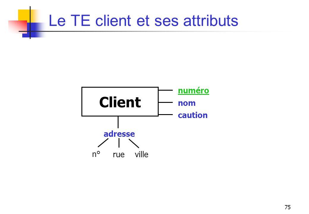 75 Le TE client et ses attributs Client numéro nom caution adresse n° rueville