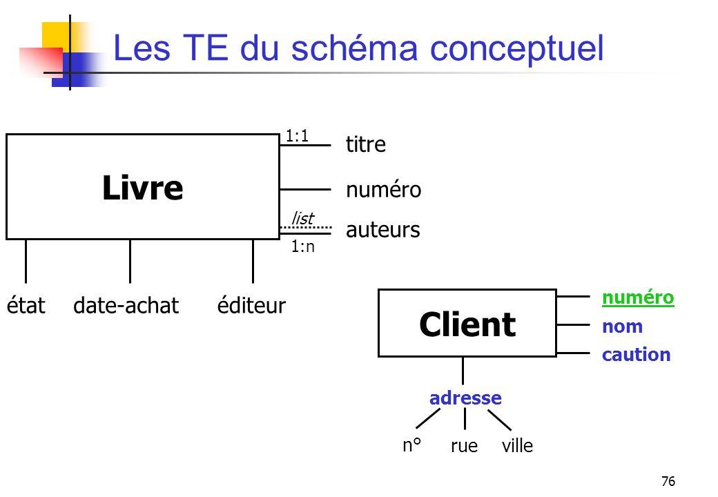 76 Les TE du schéma conceptuel Livre titre numéro auteurs éditeurétatdate-achat 1:1 1:n list Client numéro nom caution adresse n° rueville