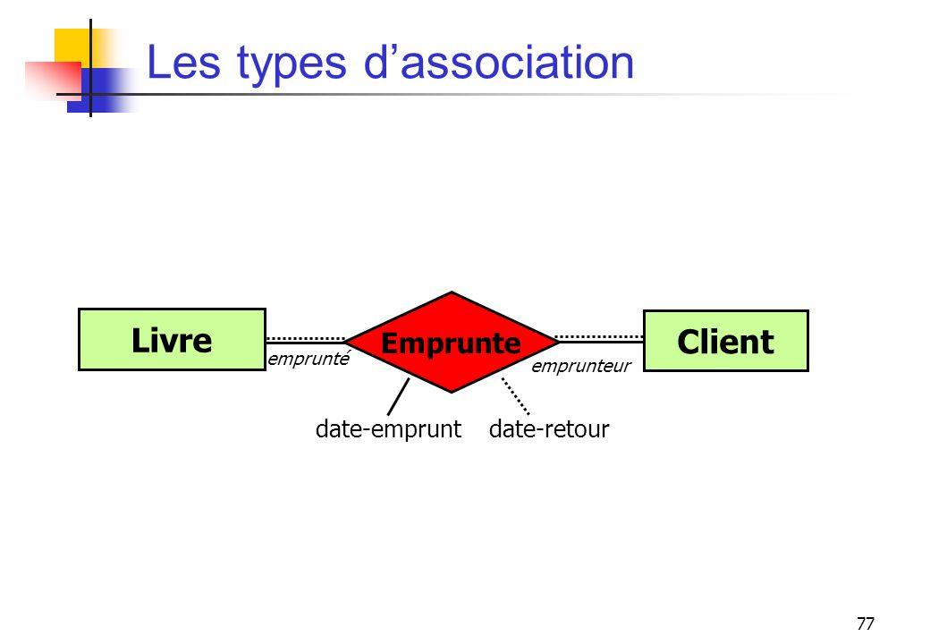 77 Les types dassociation Client Livre date-emprunt date-retour emprunté emprunteur Emprunte