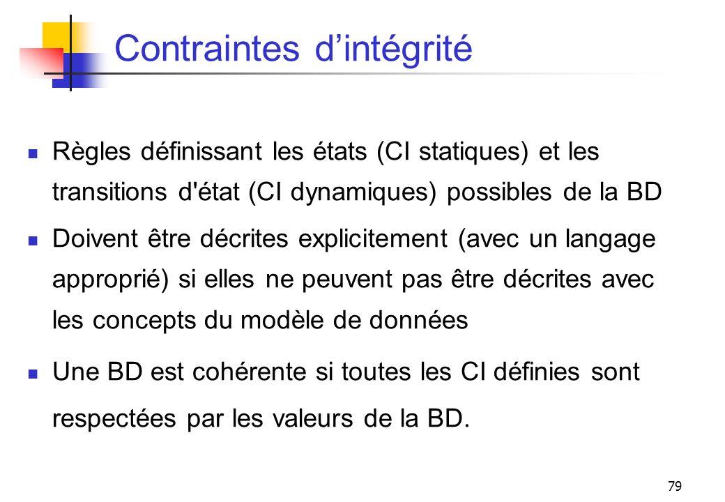 79 Contraintes dintégrité Règles définissant les états (CI statiques) et les transitions d'état (CI dynamiques) possibles de la BD Doivent être décrit
