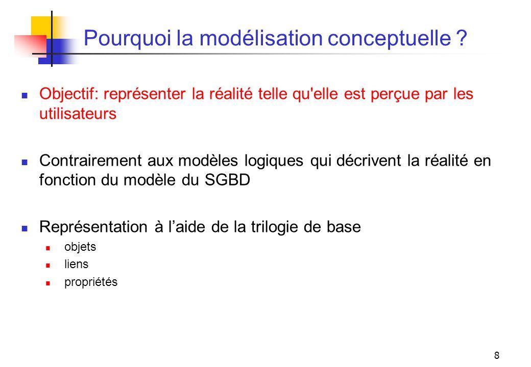 8 Pourquoi la modélisation conceptuelle ? Objectif: représenter la réalité telle qu'elle est perçue par les utilisateurs Contrairement aux modèles log