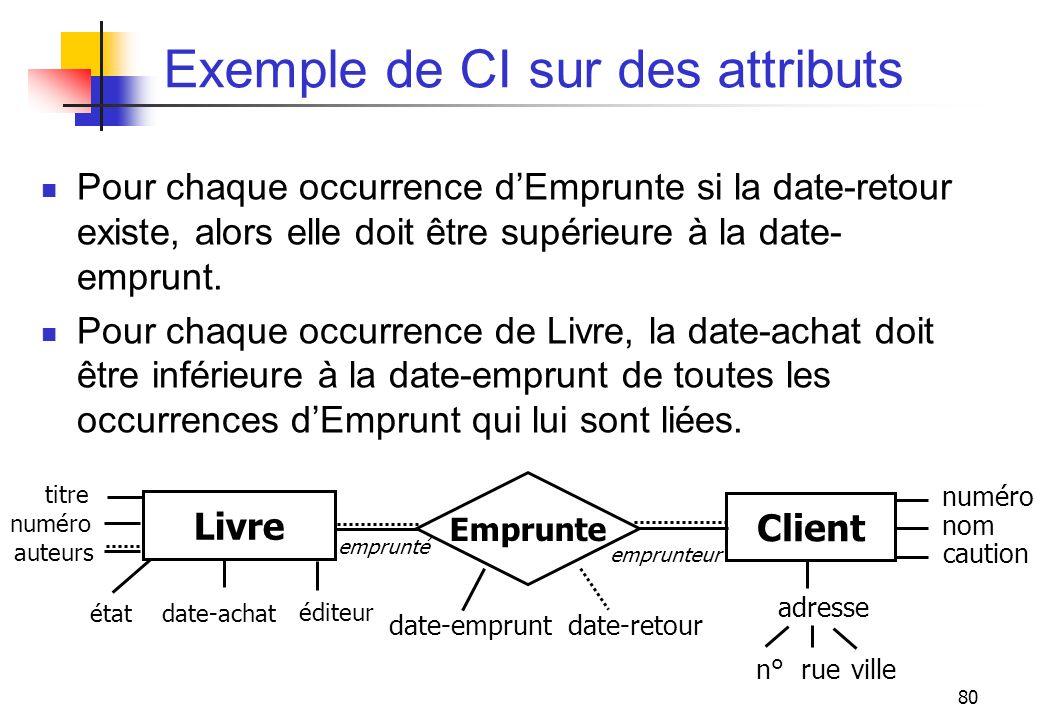 80 Exemple de CI sur des attributs Pour chaque occurrence dEmprunte si la date-retour existe, alors elle doit être supérieure à la date- emprunt. Pour
