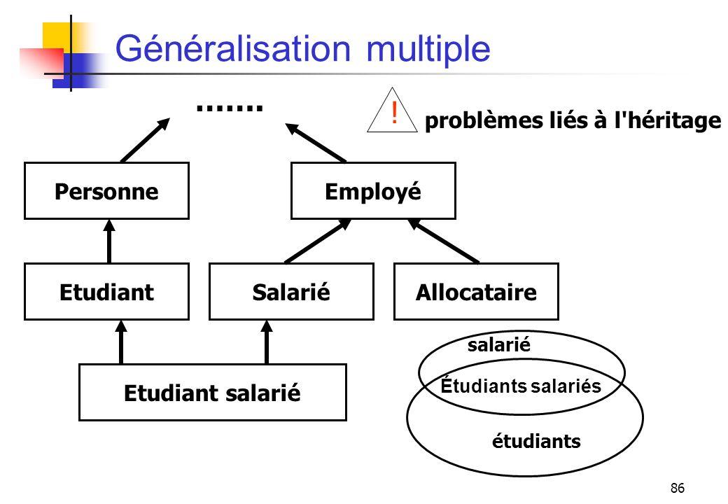 86 Généralisation multiple EtudiantAllocataireSalarié PersonneEmployé ……. Etudiant salarié salarié étudiants Étudiants salariés problèmes liés à l'hér