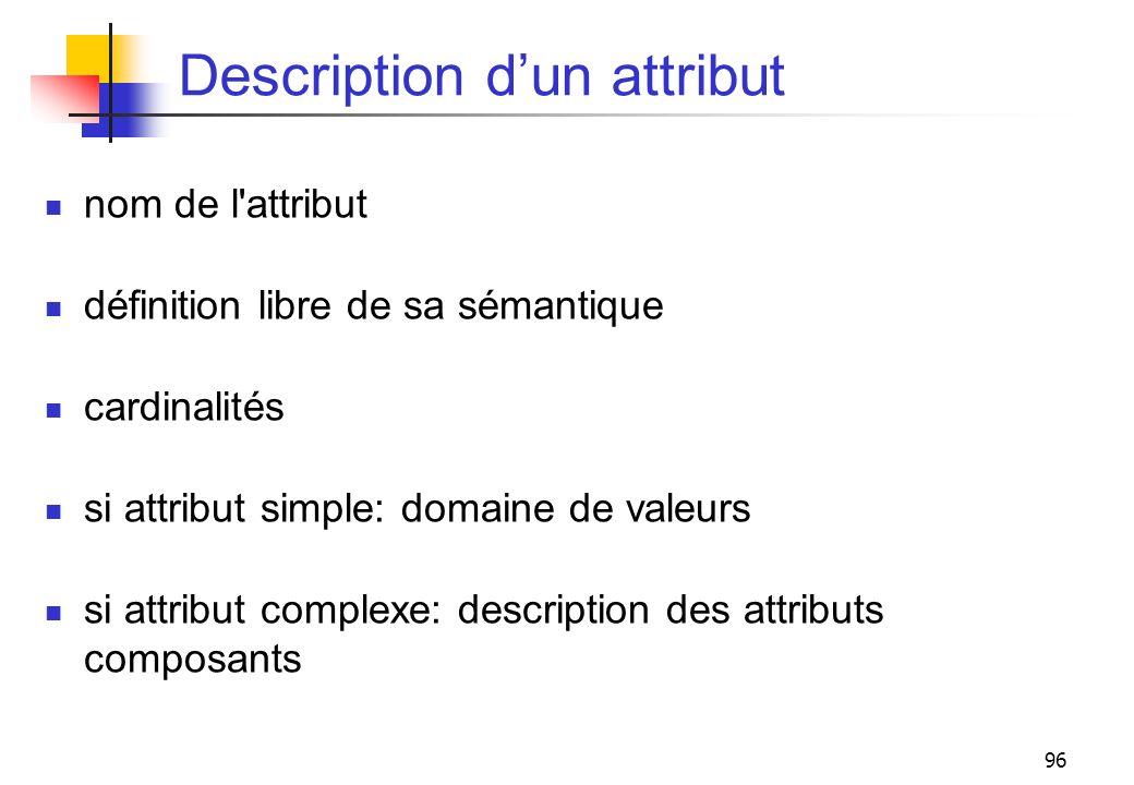 96 Description dun attribut nom de l'attribut définition libre de sa sémantique cardinalités si attribut simple: domaine de valeurs si attribut comple