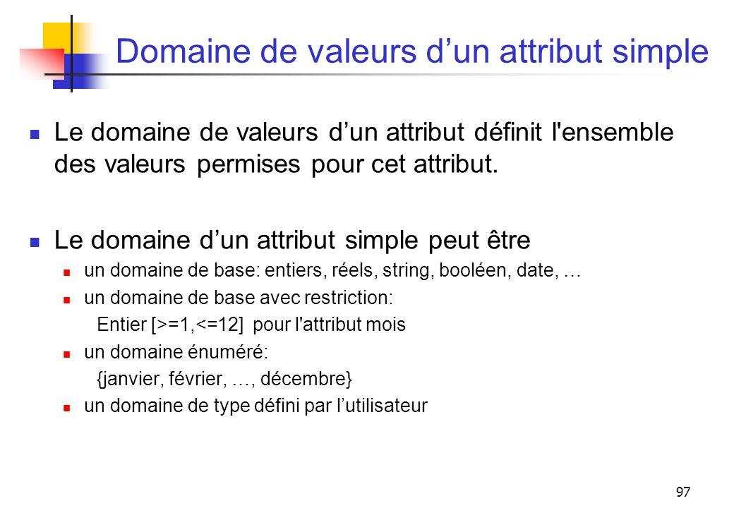 97 Domaine de valeurs dun attribut simple Le domaine de valeurs dun attribut définit l'ensemble des valeurs permises pour cet attribut. Le domaine dun