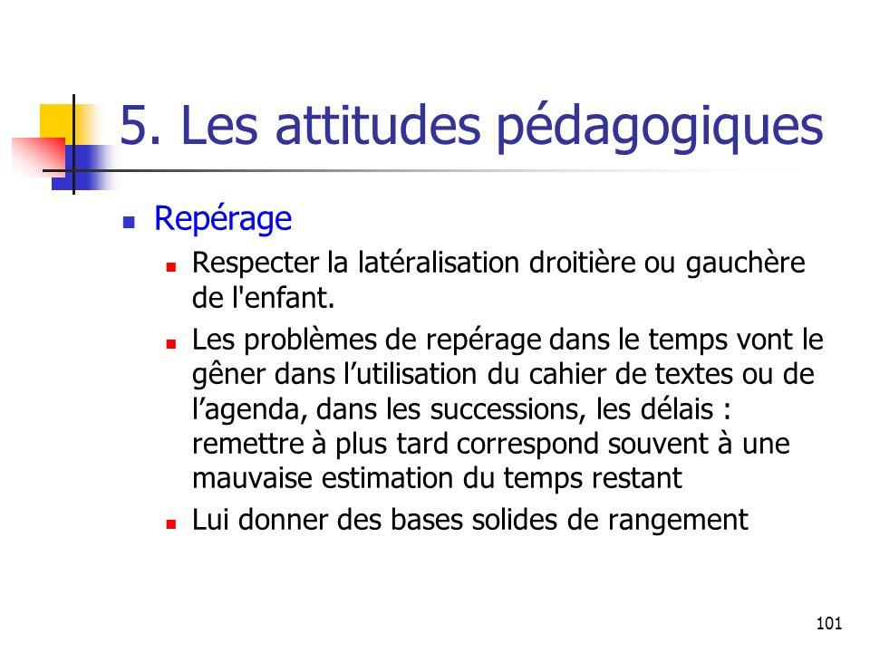 101 5. Les attitudes pédagogiques Repérage Respecter la latéralisation droitière ou gauchère de l'enfant. Les problèmes de repérage dans le temps vont