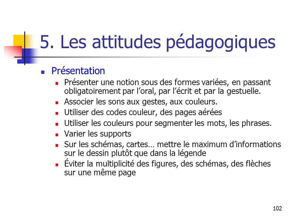 102 5. Les attitudes pédagogiques Présentation Présenter une notion sous des formes variées, en passant obligatoirement par loral, par lécrit et par l