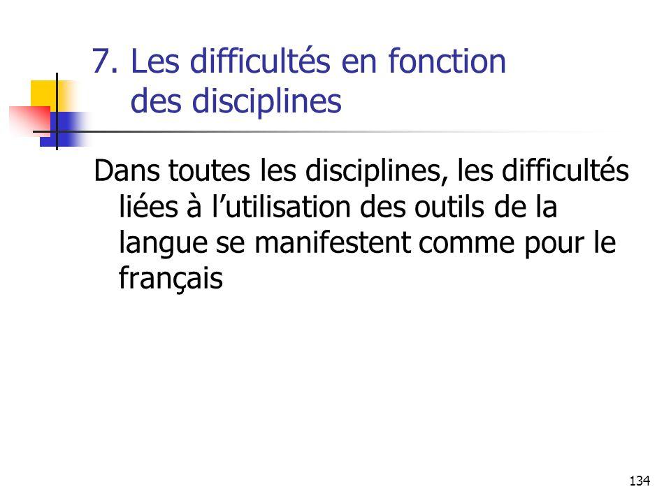 134 7. Les difficultés en fonction des disciplines Dans toutes les disciplines, les difficultés liées à lutilisation des outils de la langue se manife