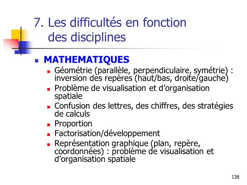 136 7. Les difficultés en fonction des disciplines MATHEMATIQUES Géométrie (parallèle, perpendiculaire, symétrie) : inversion des repères (haut/bas, d