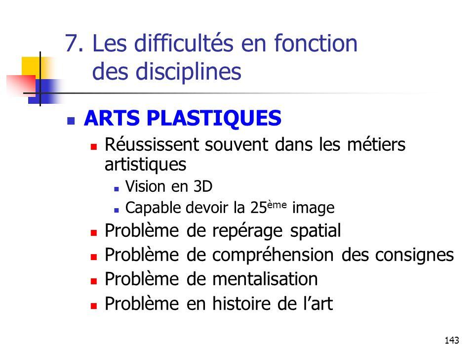 143 7. Les difficultés en fonction des disciplines ARTS PLASTIQUES Réussissent souvent dans les métiers artistiques Vision en 3D Capable devoir la 25