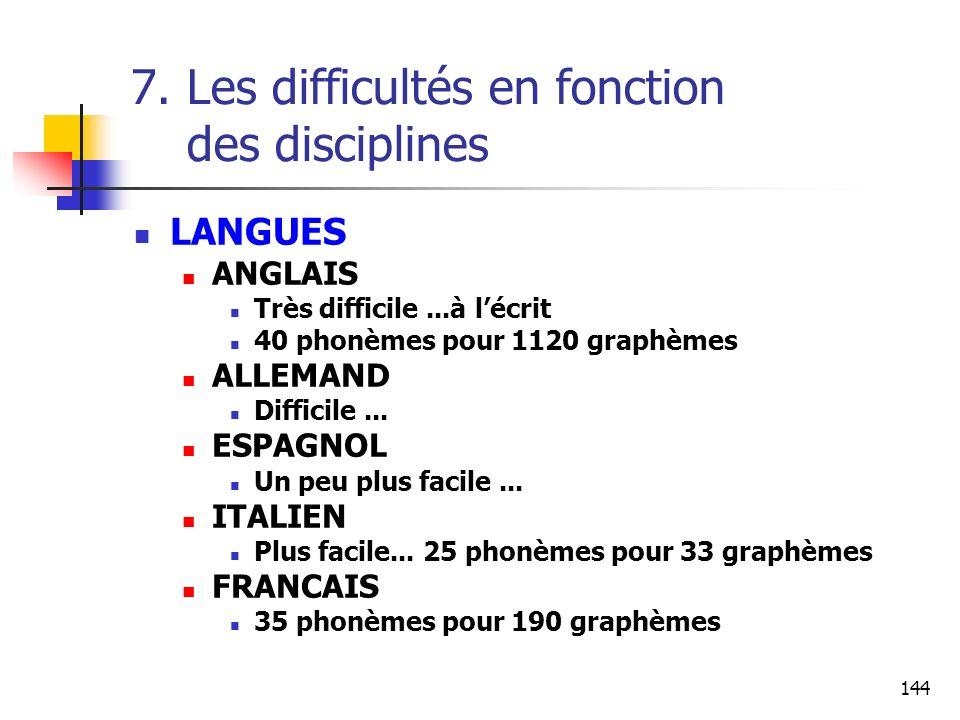 144 7. Les difficultés en fonction des disciplines LANGUES ANGLAIS Très difficile...à lécrit 40 phonèmes pour 1120 graphèmes ALLEMAND Difficile... ESP