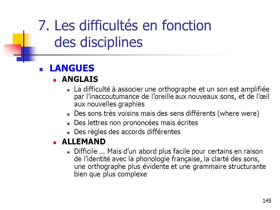 145 7. Les difficultés en fonction des disciplines LANGUES ANGLAIS La difficulté à associer une orthographe et un son est amplifiée par linaccoutumanc