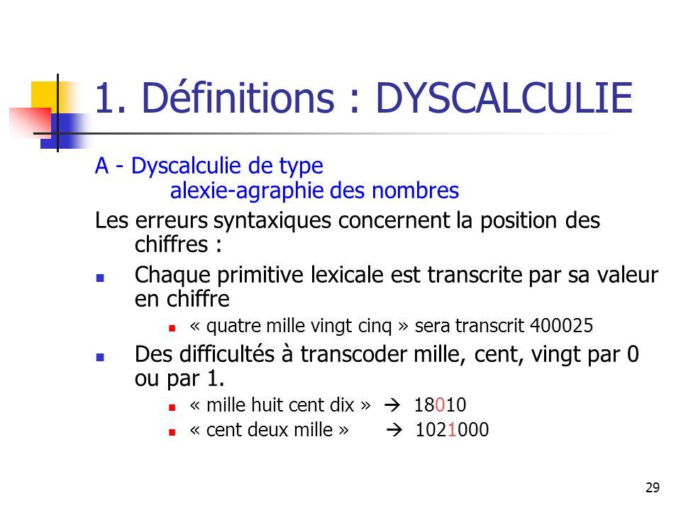 29 1. Définitions : DYSCALCULIE A - Dyscalculie de type alexie-agraphie des nombres Les erreurs syntaxiques concernent la position des chiffres : Chaq