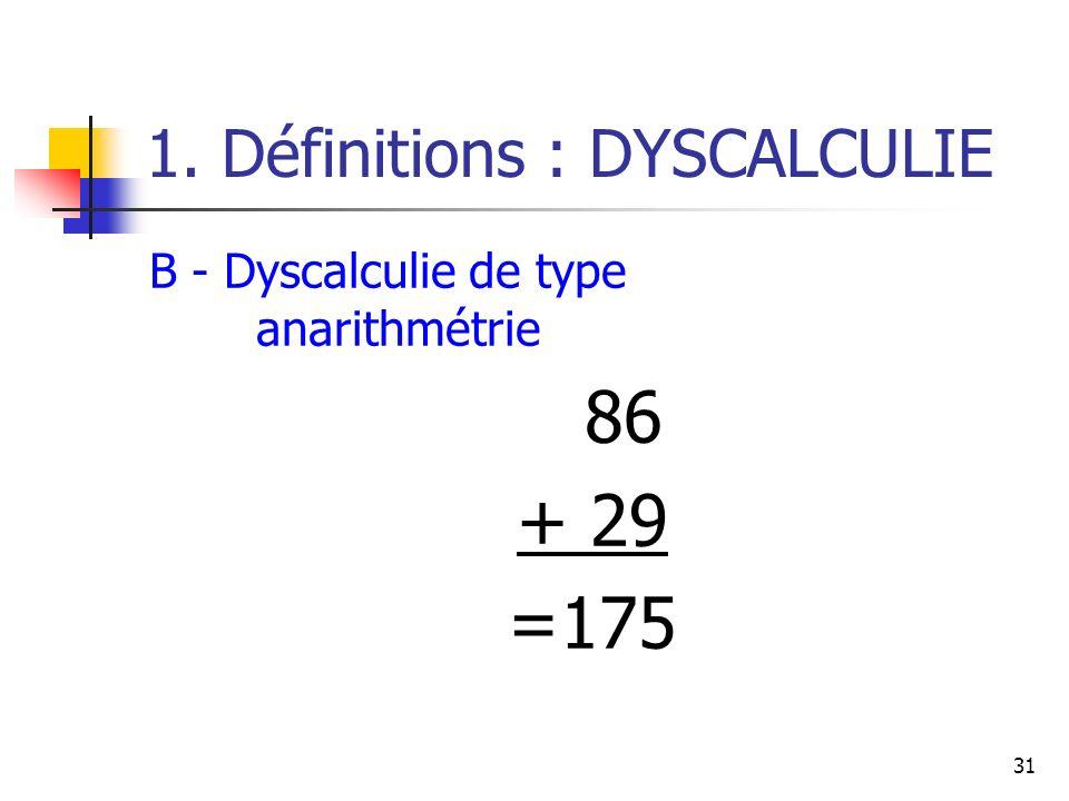 31 1. Définitions : DYSCALCULIE B - Dyscalculie de type anarithmétrie 86 + 29 =175