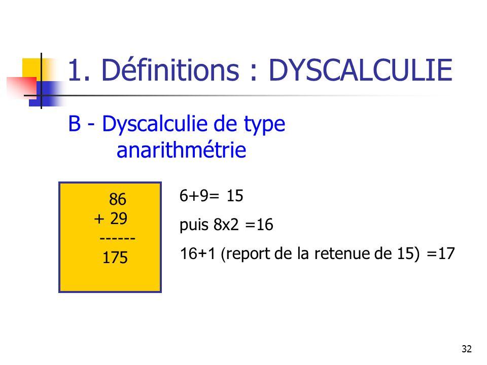 32 1. Définitions : DYSCALCULIE B - Dyscalculie de type anarithmétrie 86 + 29 ------ 175 6+9= 15 puis 8x2 =16 16+1 ( report de la retenue de 15) =17