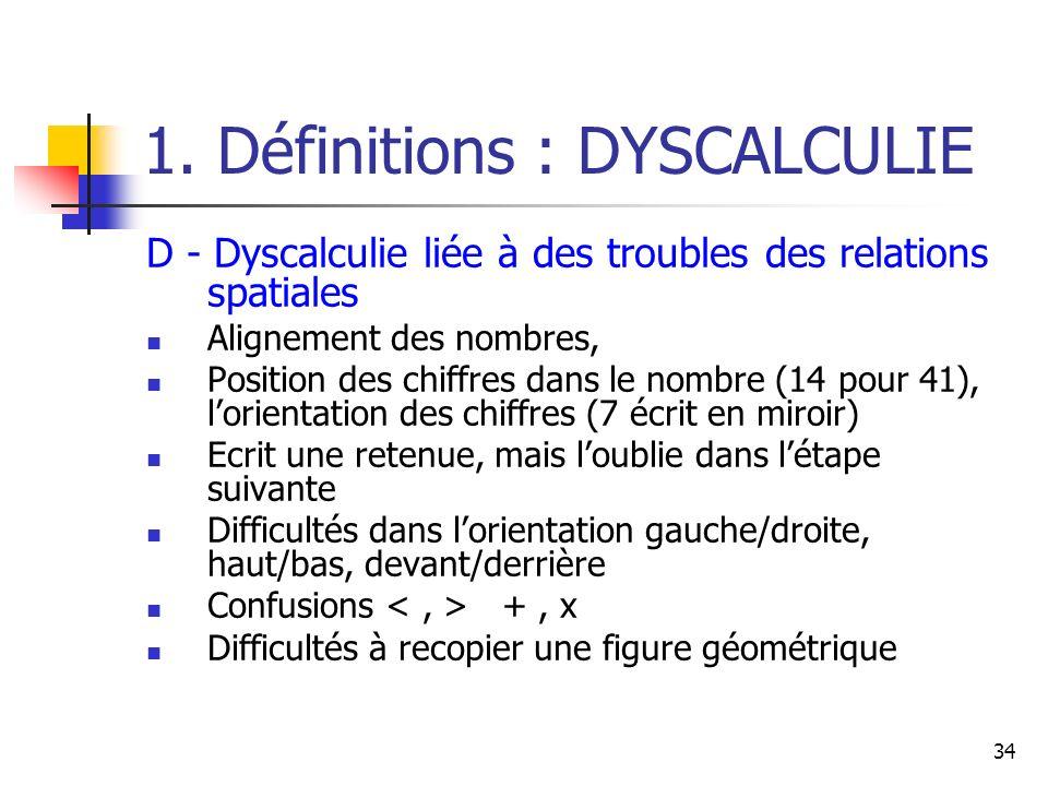 34 1. Définitions : DYSCALCULIE D - Dyscalculie liée à des troubles des relations spatiales Alignement des nombres, Position des chiffres dans le nomb
