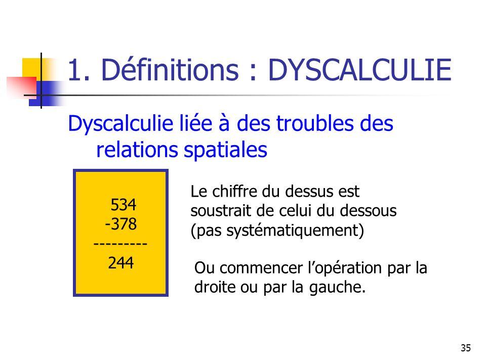35 1. Définitions : DYSCALCULIE Dyscalculie liée à des troubles des relations spatiales 534 -378 --------- 244 Le chiffre du dessus est soustrait de c