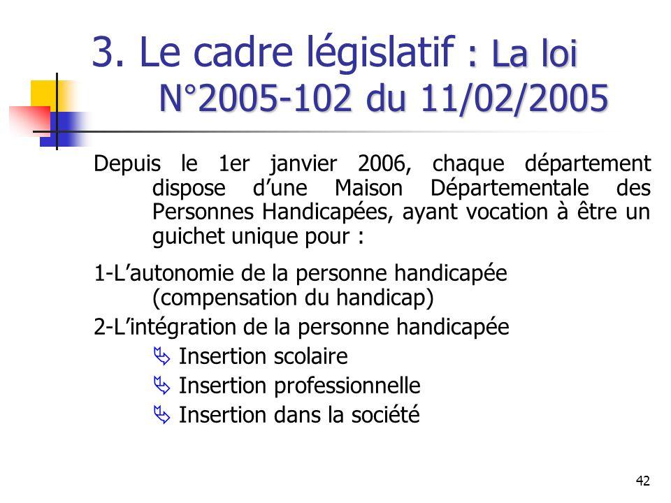 42 : La loi N°2005-102 du 11/02/2005 3. Le cadre législatif : La loi N°2005-102 du 11/02/2005 Depuis le 1er janvier 2006, chaque département dispose d