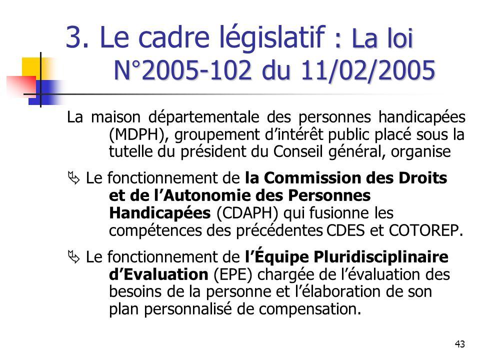 43 : La loi N°2005-102 du 11/02/2005 3. Le cadre législatif : La loi N°2005-102 du 11/02/2005 La maison départementale des personnes handicapées (MDPH