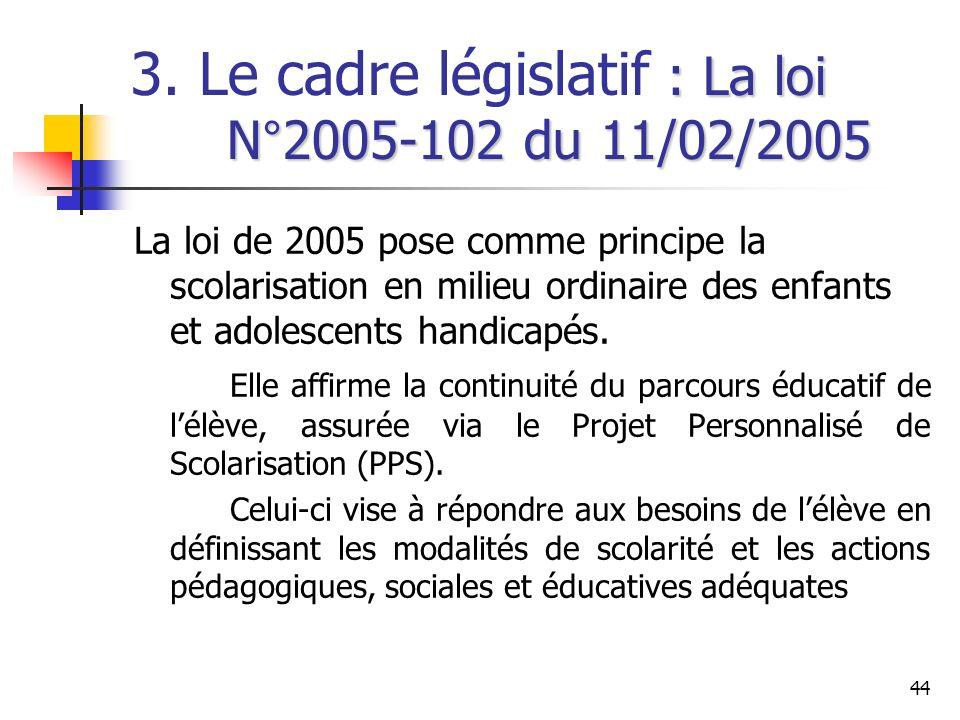 44 : La loi N°2005-102 du 11/02/2005 3. Le cadre législatif : La loi N°2005-102 du 11/02/2005 La loi de 2005 pose comme principe la scolarisation en m