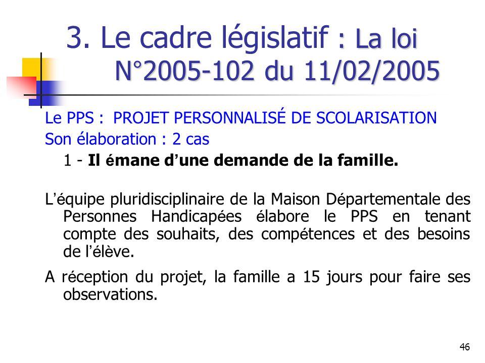 46 : La loi N°2005-102 du 11/02/2005 3. Le cadre législatif : La loi N°2005-102 du 11/02/2005 Le PPS : PROJET PERSONNALISÉ DE SCOLARISATION Son élabor