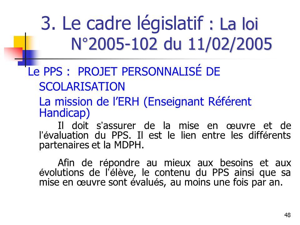 48 : La loi N°2005-102 du 11/02/2005 3. Le cadre législatif : La loi N°2005-102 du 11/02/2005 Le PPS : PROJET PERSONNALISÉ DE SCOLARISATION La mission