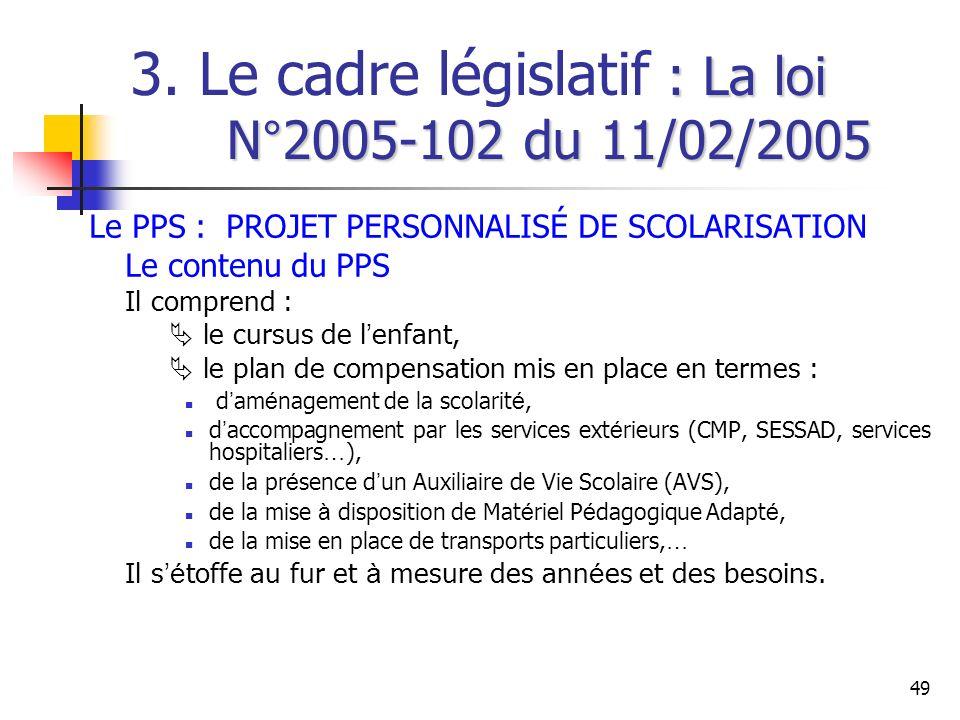 49 : La loi N°2005-102 du 11/02/2005 3. Le cadre législatif : La loi N°2005-102 du 11/02/2005 Le PPS : PROJET PERSONNALISÉ DE SCOLARISATION Le contenu