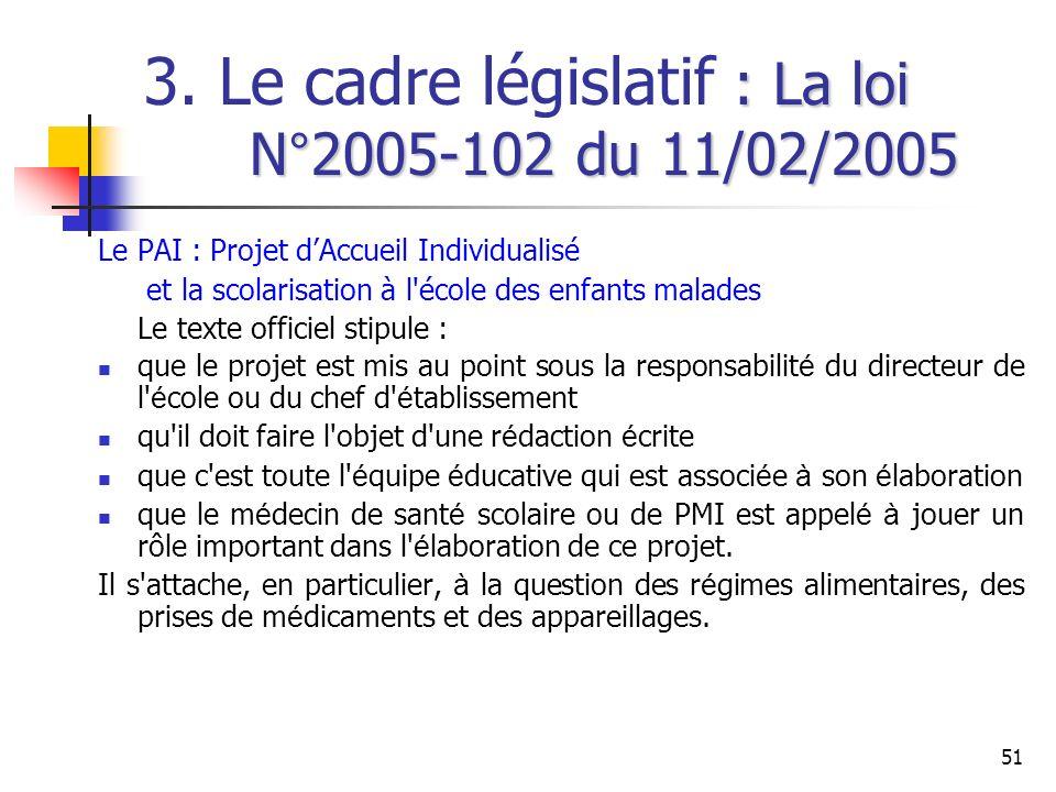 51 : La loi N°2005-102 du 11/02/2005 3. Le cadre législatif : La loi N°2005-102 du 11/02/2005 Le PAI : Projet dAccueil Individualisé et la scolarisati