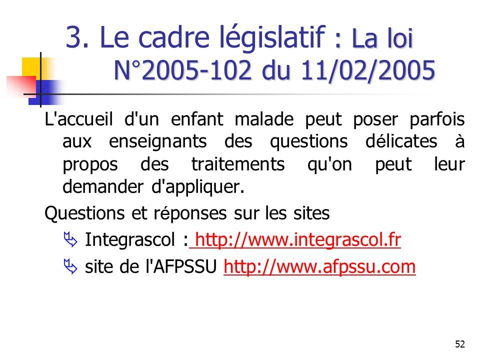 52 : La loi N°2005-102 du 11/02/2005 3. Le cadre législatif : La loi N°2005-102 du 11/02/2005 L'accueil d'un enfant malade peut poser parfois aux ense