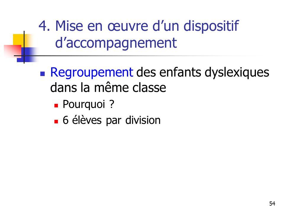 54 4. Mise en œuvre dun dispositif daccompagnement Regroupement des enfants dyslexiques dans la même classe Pourquoi ? 6 élèves par division