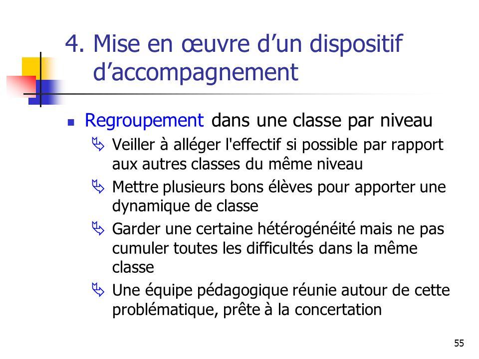 55 4. Mise en œuvre dun dispositif daccompagnement Regroupement dans une classe par niveau Veiller à alléger l'effectif si possible par rapport aux au