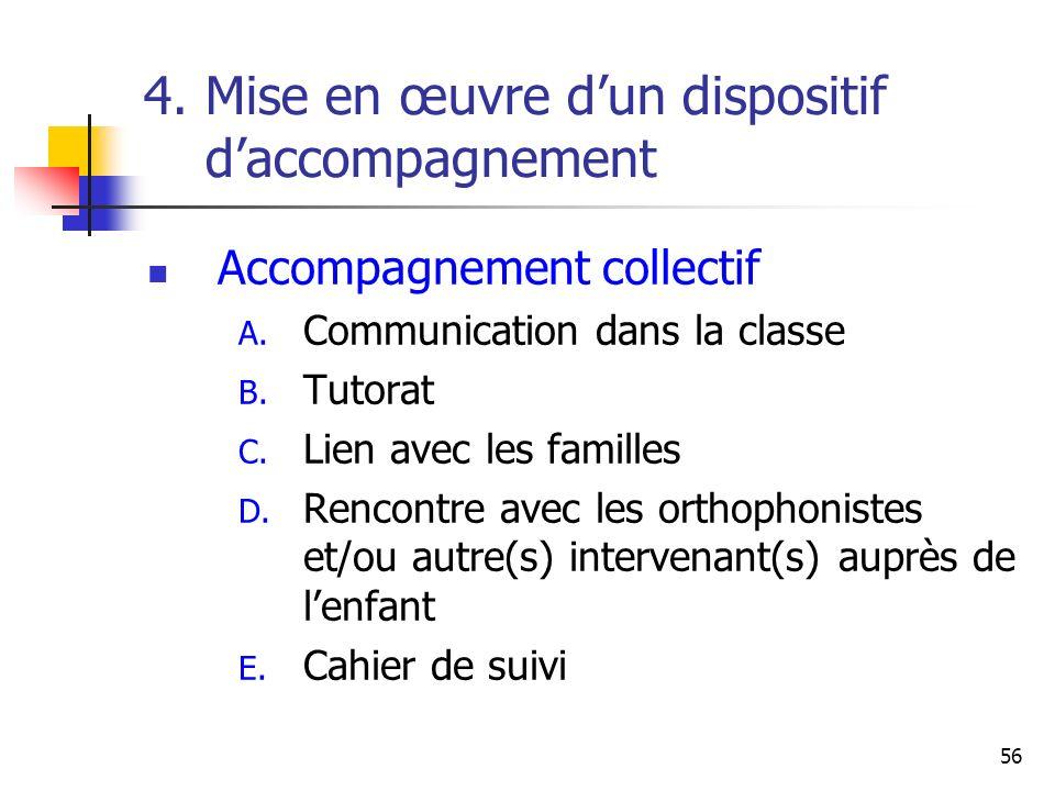 56 Accompagnement collectif A. Communication dans la classe B. Tutorat C. Lien avec les familles D. Rencontre avec les orthophonistes et/ou autre(s) i
