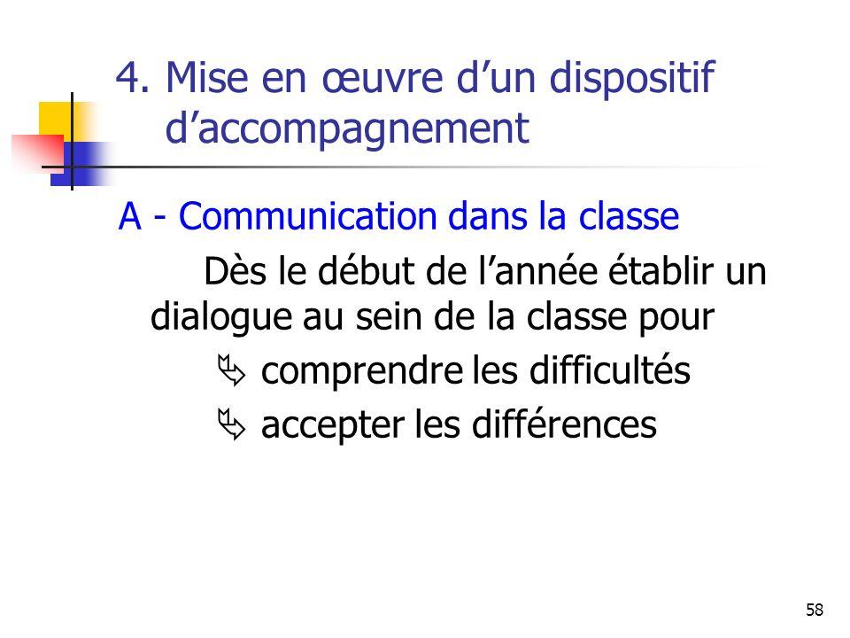 58 4. Mise en œuvre dun dispositif daccompagnement A - Communication dans la classe Dès le début de lannée établir un dialogue au sein de la classe po